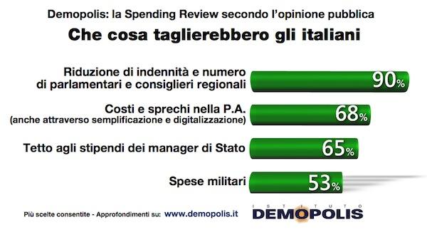1_Spending_Rw
