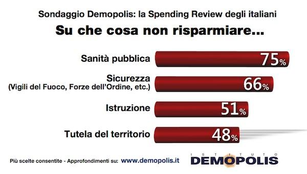 2_Spending_Rw