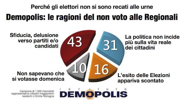 1_Demopolis_Regionali