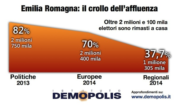 2_Demopolis_Regionali