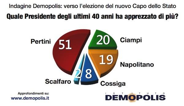 1.Demopolis_Quirinale