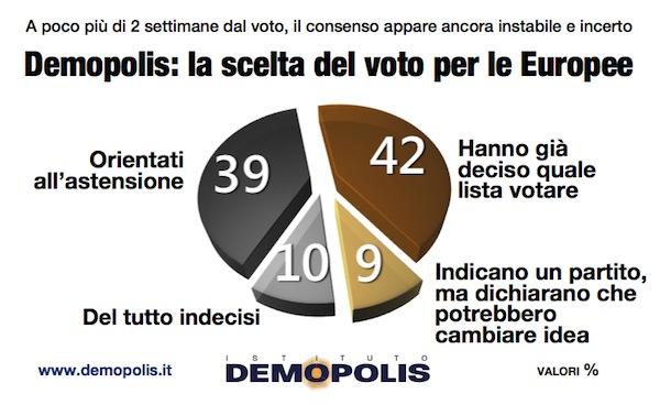 2.Demopolis_Indecisi.8maggio