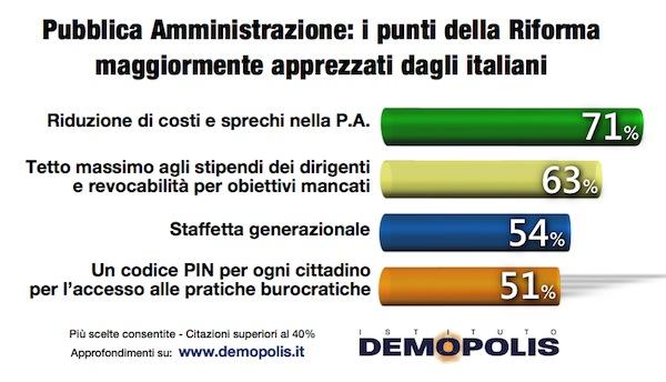 2.Demopolis_P.A