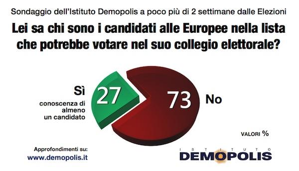 3.Demopolis_Candidati
