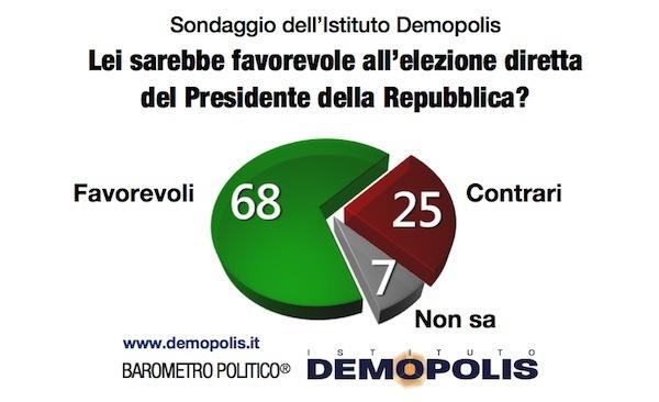 3.Demopolis_Quirinale