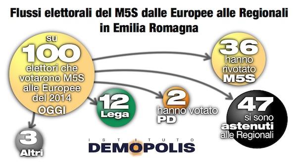 4_Demopolis_Regionali