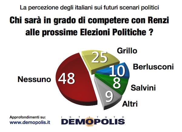 5.Barometro_Giugno