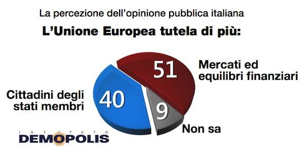5.Euro.Espresso