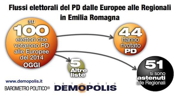 5_Demopolis_Regionali