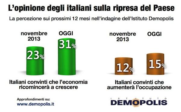 Barometro_Economia