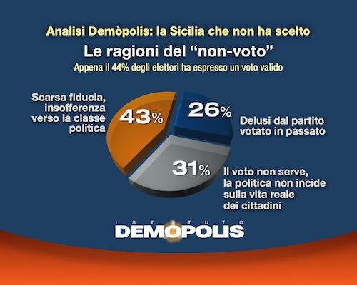 Voto_Reg_2012