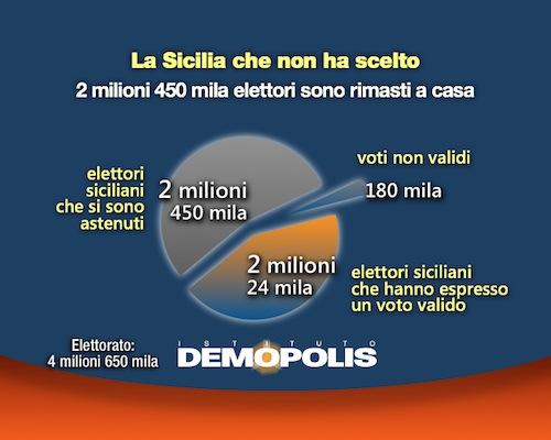 Voto_Reg_2012_Sky