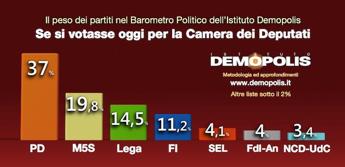 1.Barometro_Aprile2015