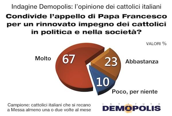 1.FC_Cattolici_Demopolis