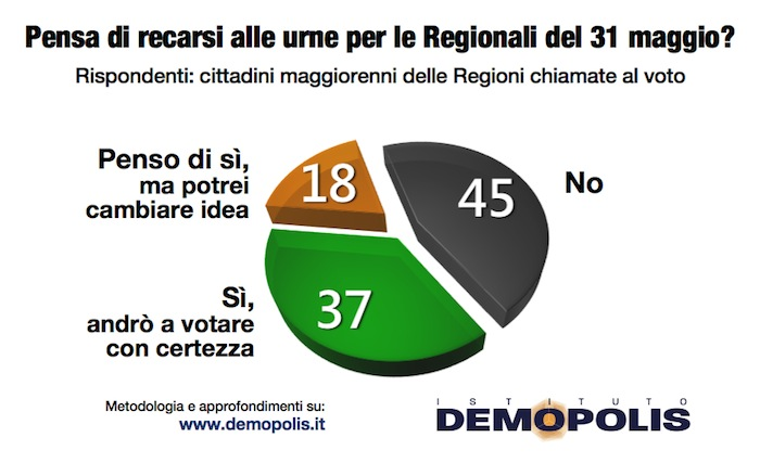 1.Regionali_Demopolis