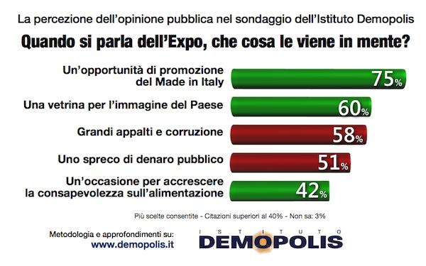 2.Expo_Demopolis