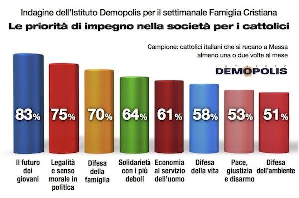 2.FC_Cattolici_Demopolis