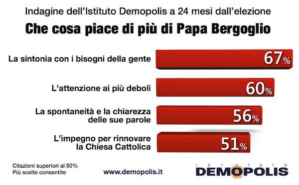 2.Papa_Demopolis_2anni