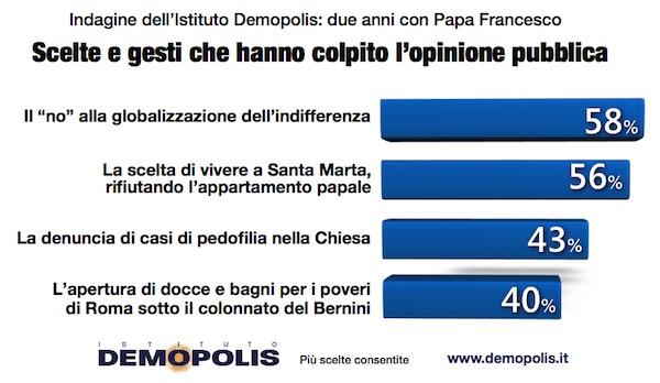 4.Papa_Demopolis_2anni