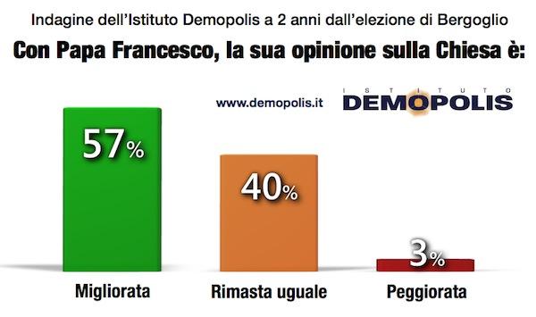 5.Papa_Demopolis_2anni