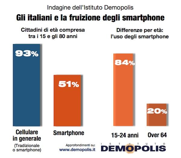Smartphone_Demopolis