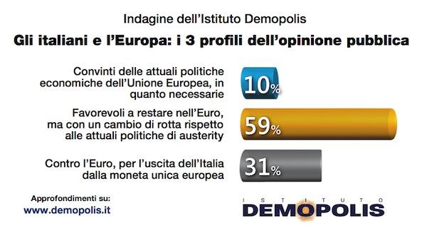 4.Europa_2015