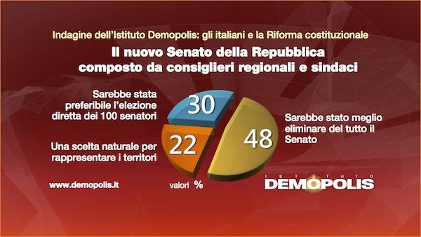 4.Senato_Demopolis
