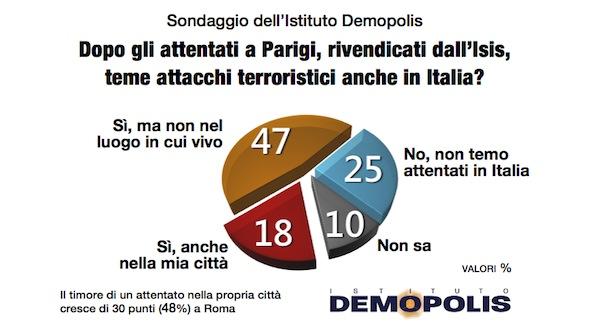 Demopolis_DopoParigi.001