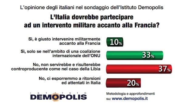 Demopolis_DopoParigi.004