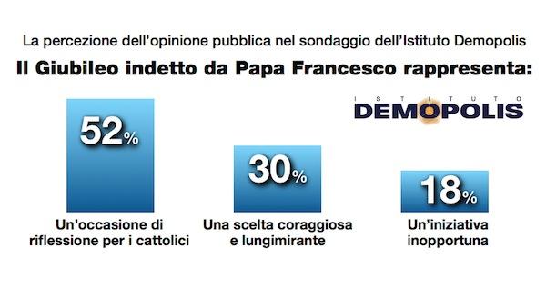 1.Papa_Giubileo