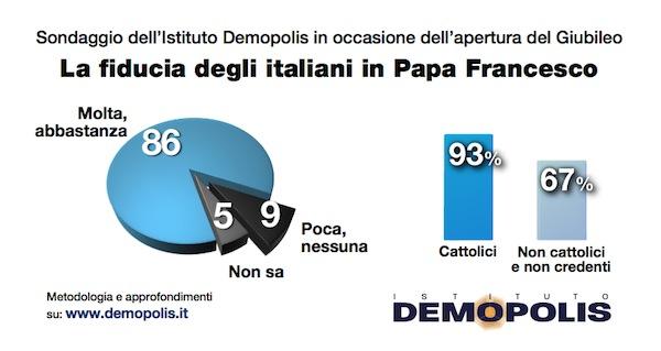 2.Papa_Giubileo