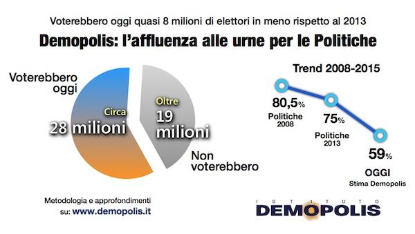 3.Demopolis_Barometro_Dic_15