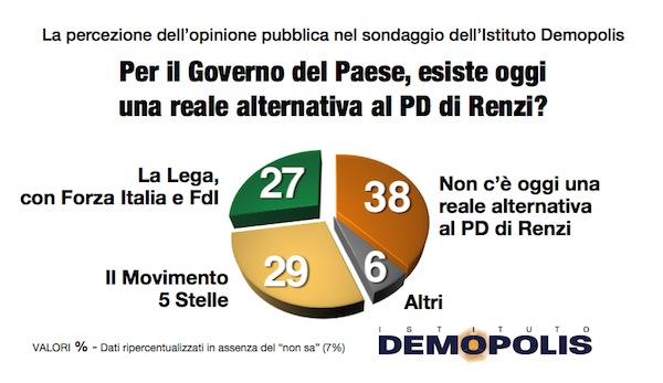 4.Demopolis_Barometro_Dic_15