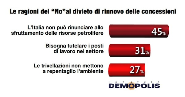 2.Referendum_17Aprile