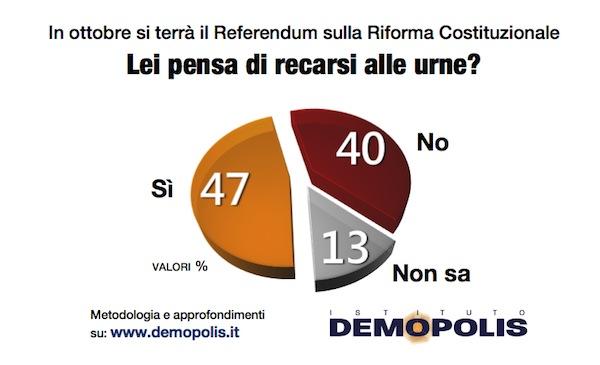 1.Referendum_Riforme