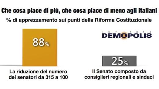2.Referendum_Riforme
