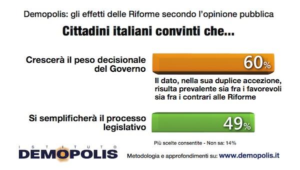3.Referendum_Riforme