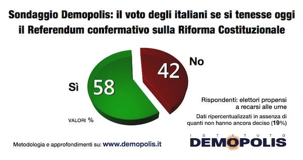 4.Referendum_Riforme