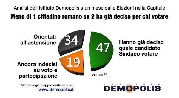 4.Voto_Amministrative_5Maggio