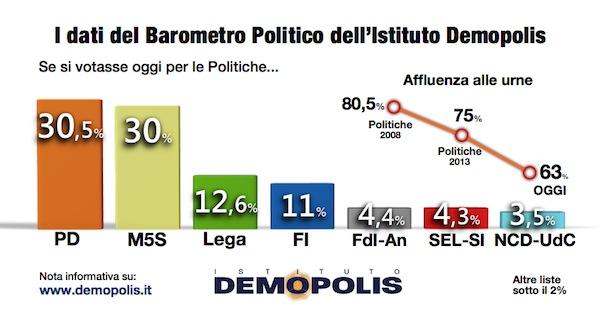 1.Demopolis_Barometro_07_16