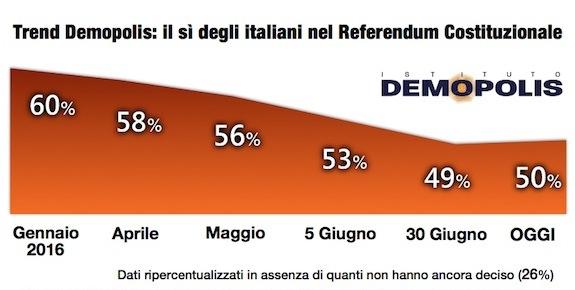 1-referendum_luglio_2016-1