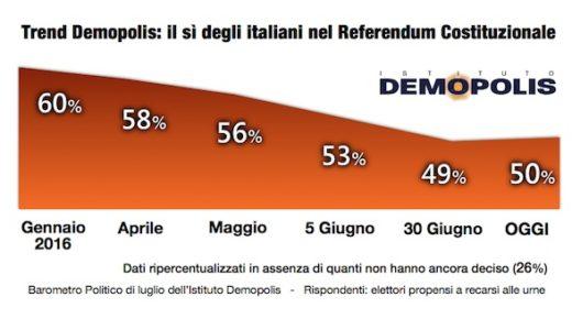 1.Referendum_Luglio_2016