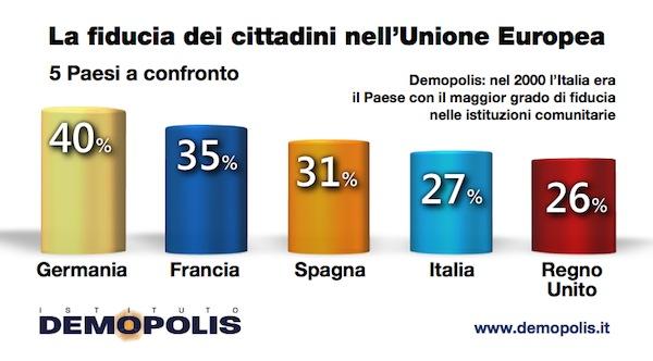 2.Brexit_Espresso