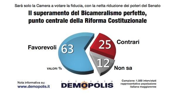 2.Referendum_Luglio_2016