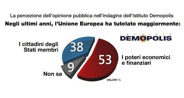3.Brexit_Espresso