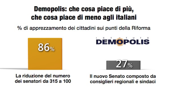 3.Referendum_Luglio_2016