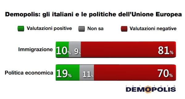 4.Brexit_Espresso