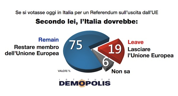 5.Brexit_Espresso