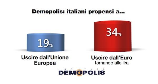 6.Brexit_Espresso
