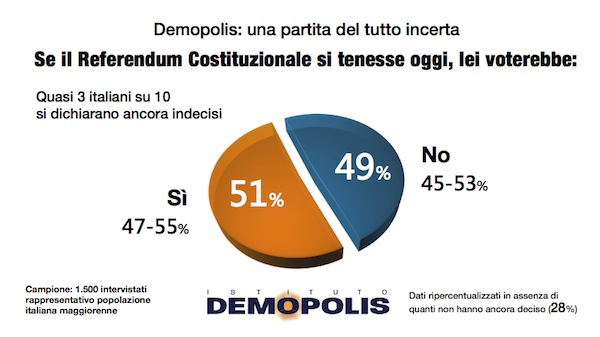 02.Referendum_settembre2016